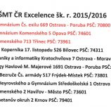 Výsledky Excelence 2015